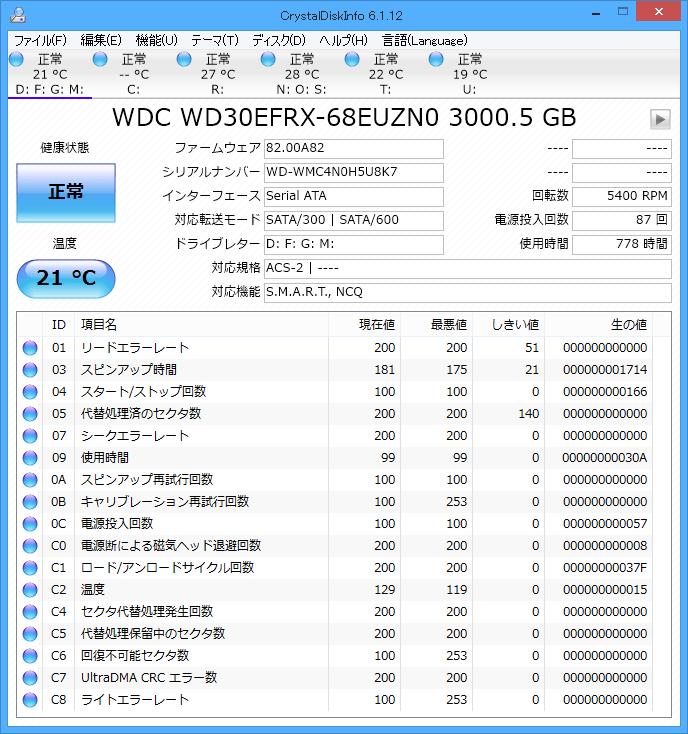 SC20150416-120829-00