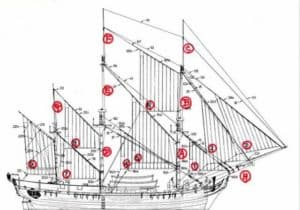baunty-sail