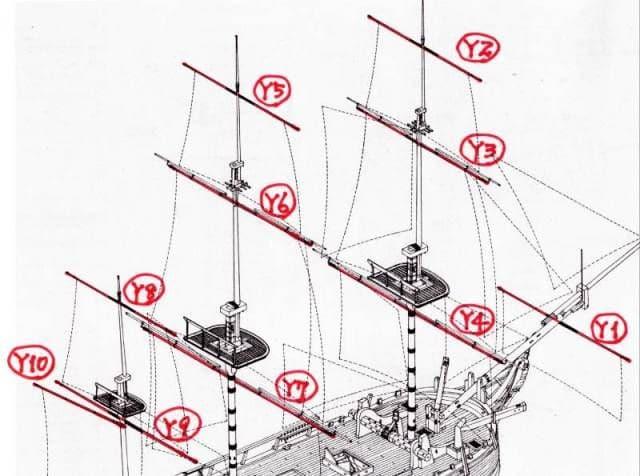 baunty-sail2